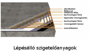 doboz-lépésálló